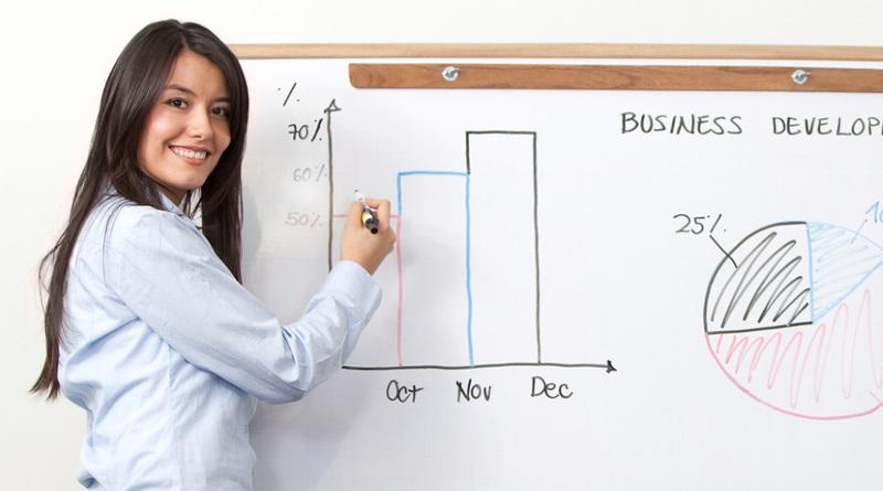 бизнес презентации